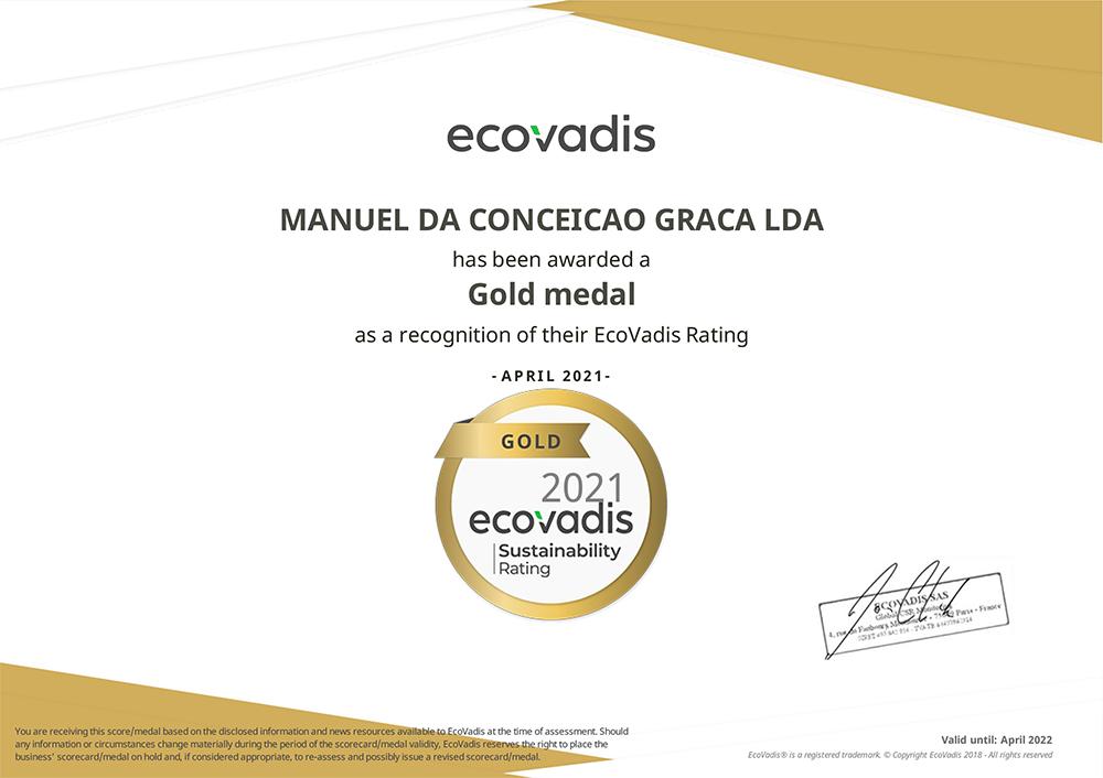 MCG renews the 'Gold Medal' distinction awarded by EcoVadis MCG